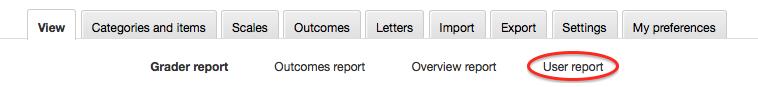 Grades, User report